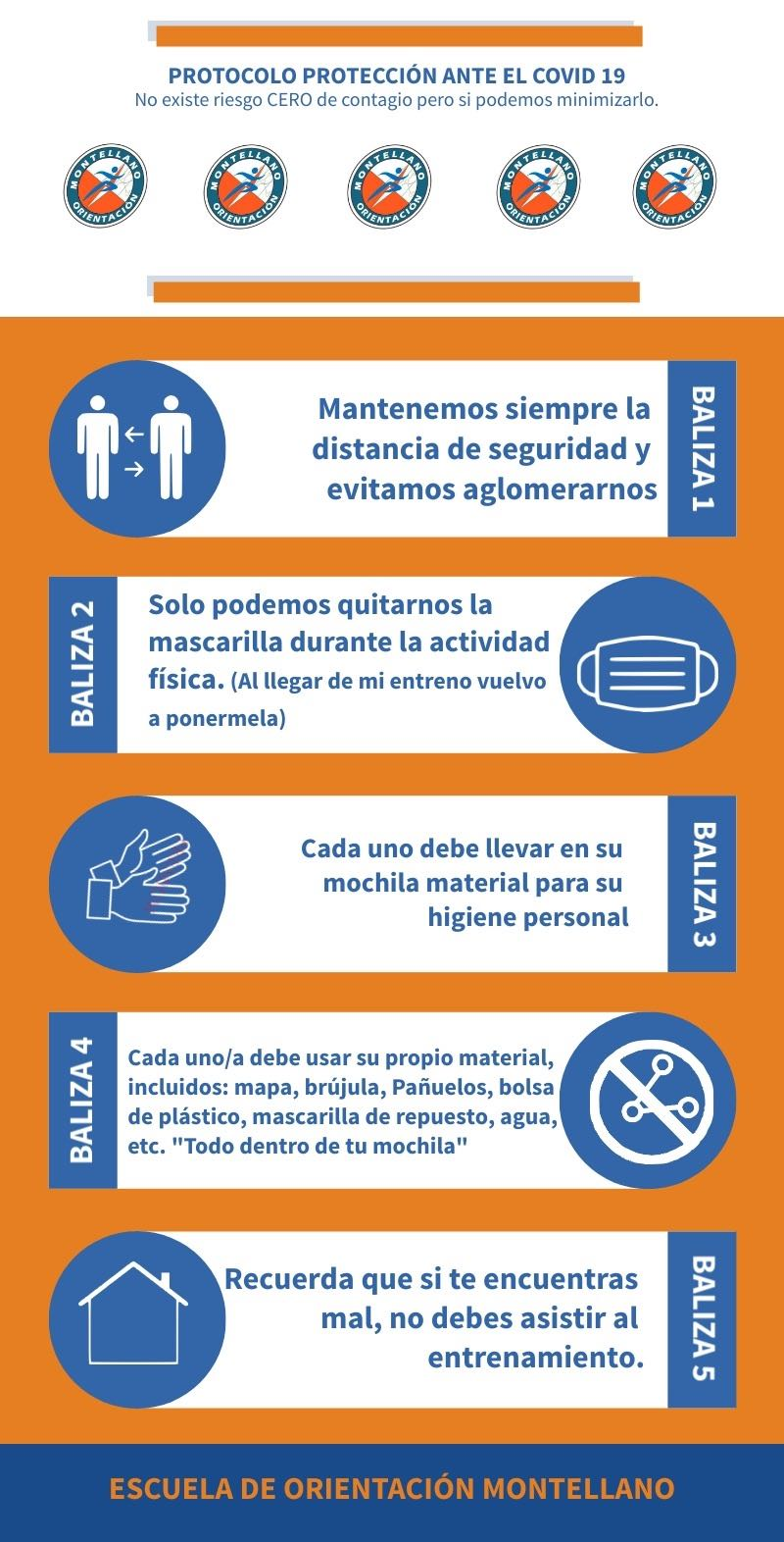 Protocolo Covid Montellano-O_2
